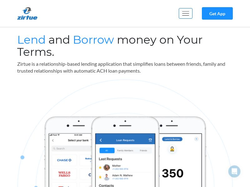 Zirtue - Practicing Safe Loaning - INCENT - US