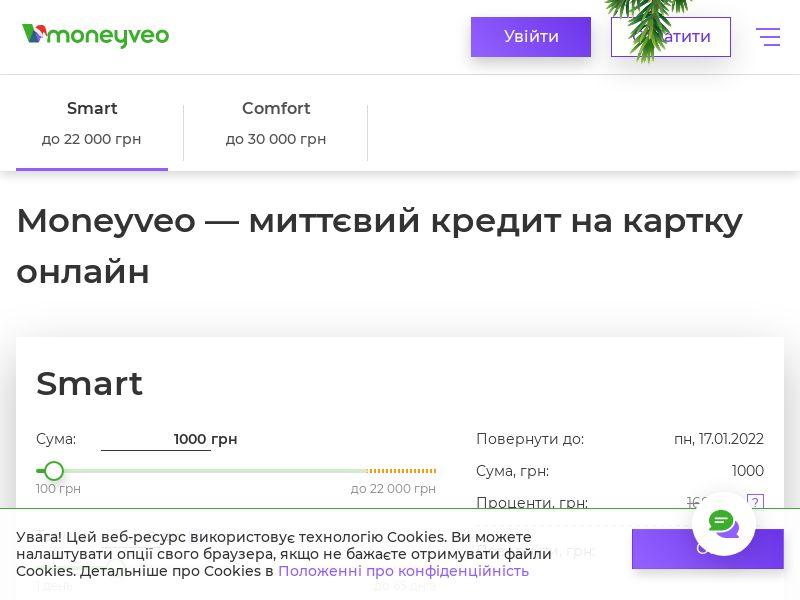moneyveo (moneyveo.ua)