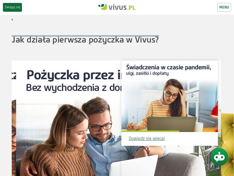 Vivus PL CPS%