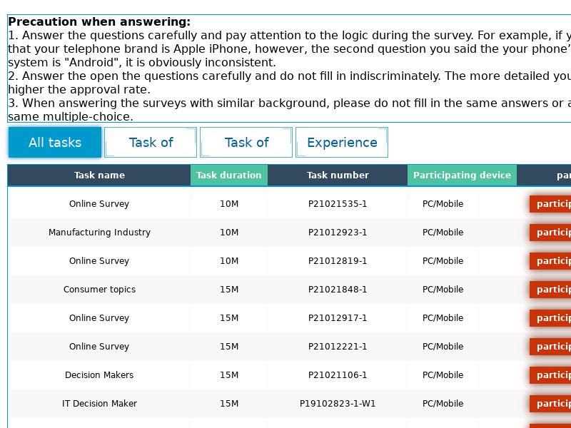 Paneland Survey Complete - MY