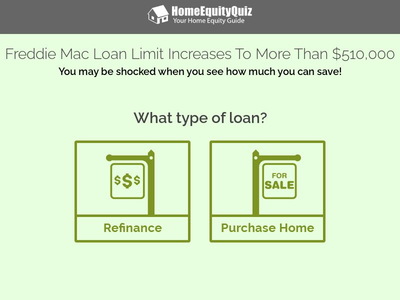 Home Equity Quiz - New/Refinance Mortgage - SOI - [US]