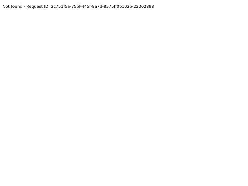 Apple Ipad Pro + Magic Keyboard (CC Submit) (Sweeps) (US)