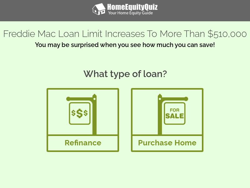 Home Equity Quiz - Mortgage/Refinance - Top Converting (Proof Required) - CPL