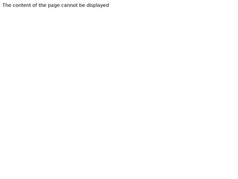 (13247) [WEB+WAP] Domino's Pizza - NZ - CPL