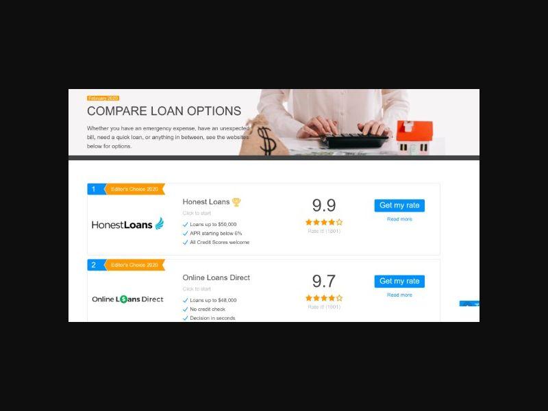 CompareMeFunds.com - US