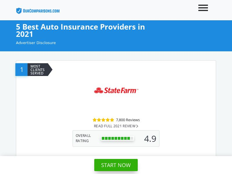 OurComparisons.com - 5 Best Auto Insurance Providers in 2021