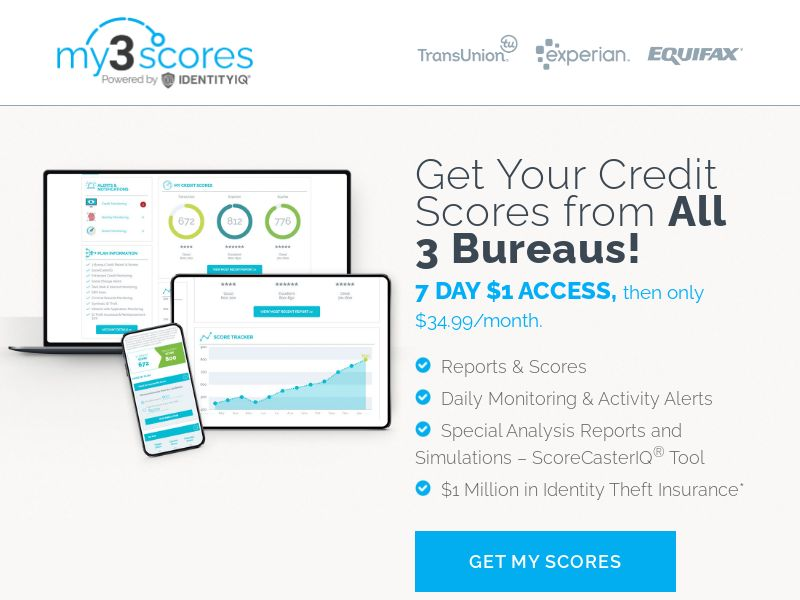 Trial - My3scores [US,PR] (Email,Social,Banner,PPC,Native,Push,SEO,Search,SMS) - CPA