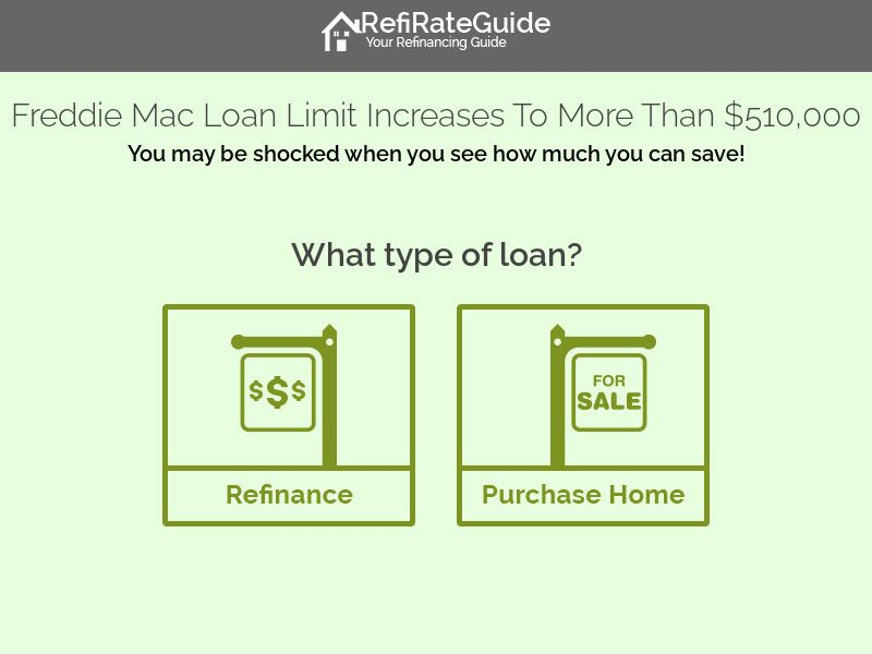 Refi Rate Guide - Mortgage/Refinance - Top Converting (Proof Required)