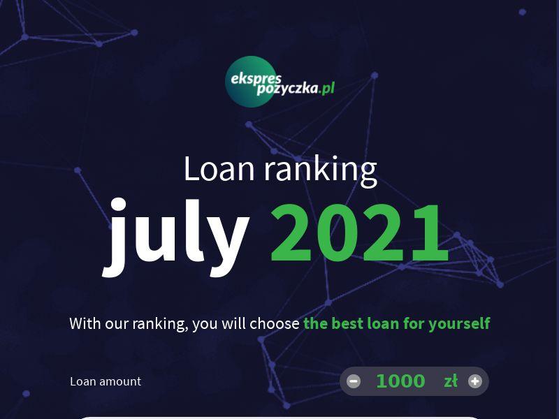 [EXCLUSIVE] Porównywarka - ranking pożyczek (MultiGeo), [CPL   CPA]