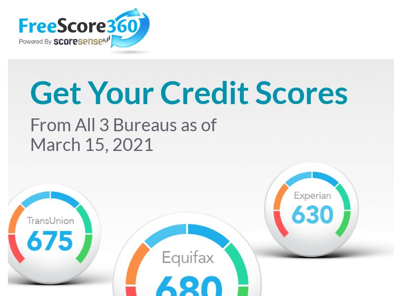 Free Score 360 - Display Only