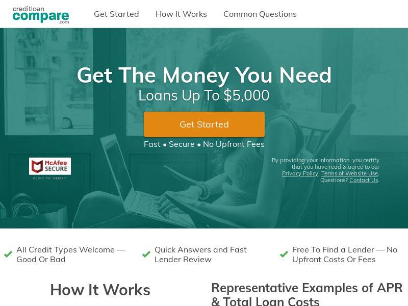 CreditLoanCompare.com - RevShare