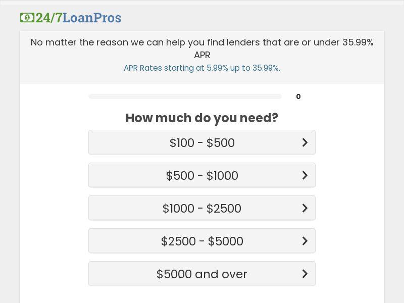 Financial - Loan Personal (US)