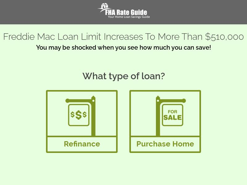FHA Rate Guide - New/Refinance Mortgage - SOI - [US]