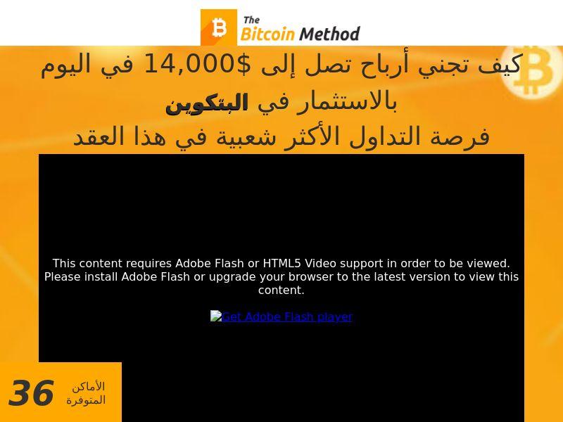 Bitcoin Method AR - 6 Countries