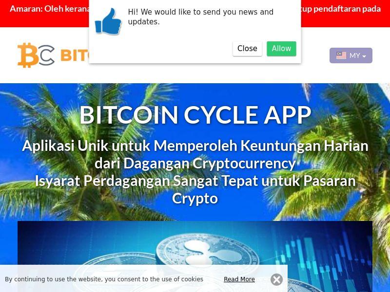 Bitcoin Cycles Malay 3423
