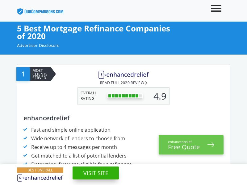 5 Best Refinancing Providers - US