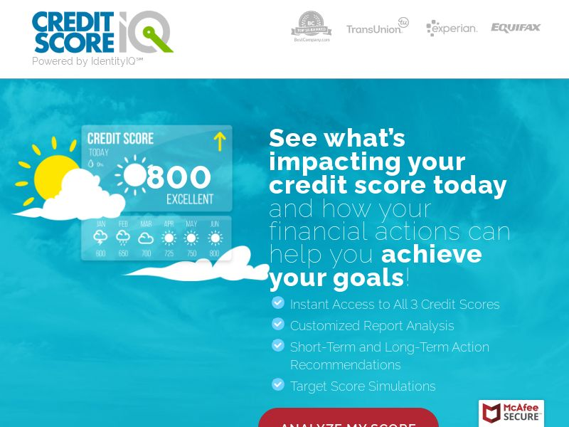 ScoreCasterIQ - Credit Score Checker [US] (Native,Social,Search,Push,SMS) - CPA {No Email}